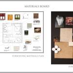 material plan board